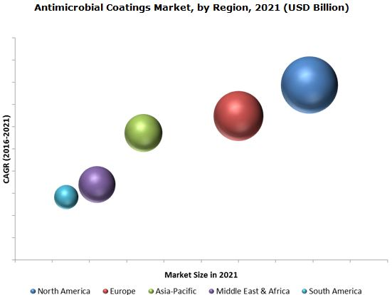 Antimicrobial Coatings Market By Type Application Amp By