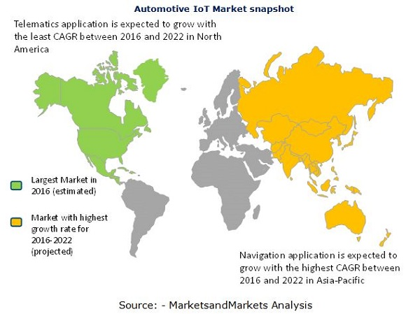 Automotive IoT Market
