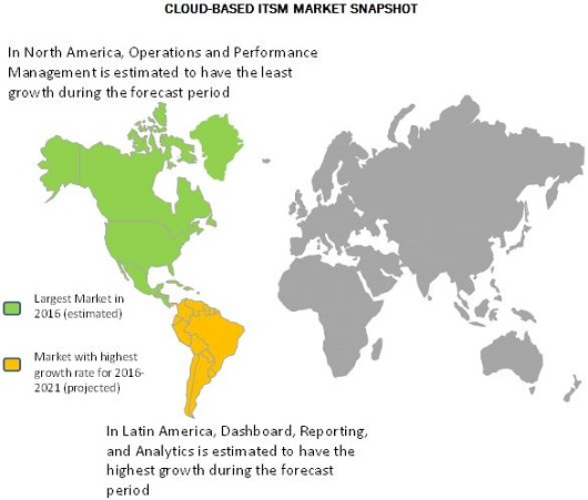 Cloud-Based ITSM Market