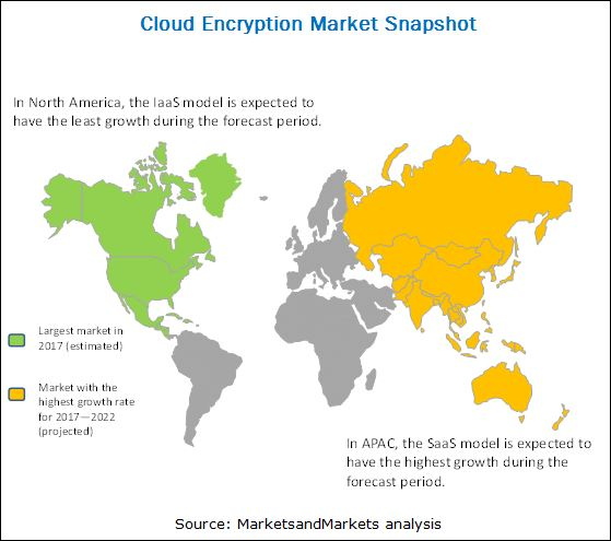 Cloud Encryption Market