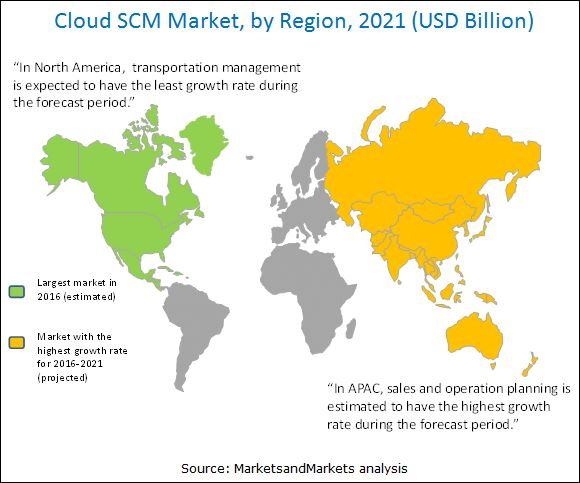 Cloud Supply Chain Management Market