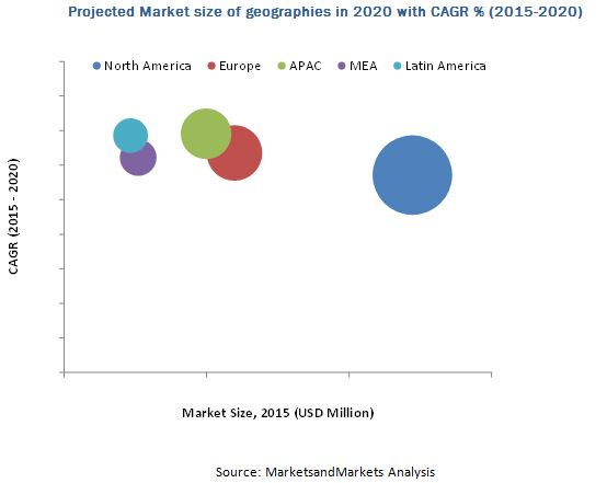 Data Center Asset Management Market