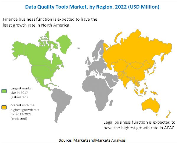 Data Quality Tools Market