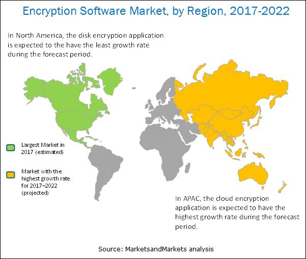 Encryption Software Market