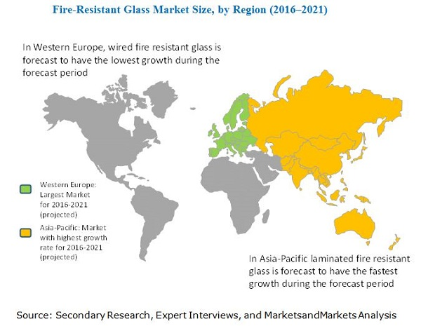 Fire Resistant Glass Market