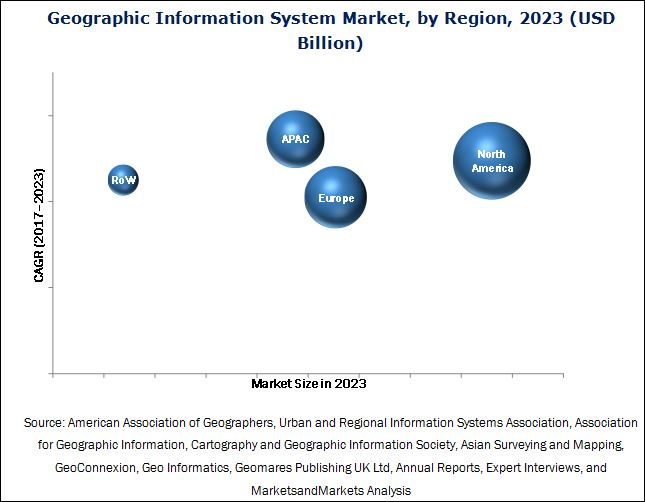 Geographic Information System (GIS) Market