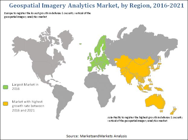 Geospatial Imagery Analytics Market