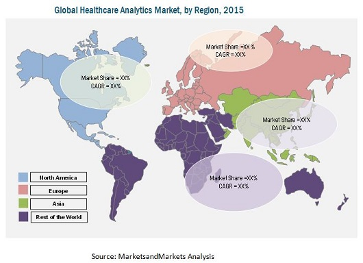 Healthcare Analytics Market, Medical Analytics Market