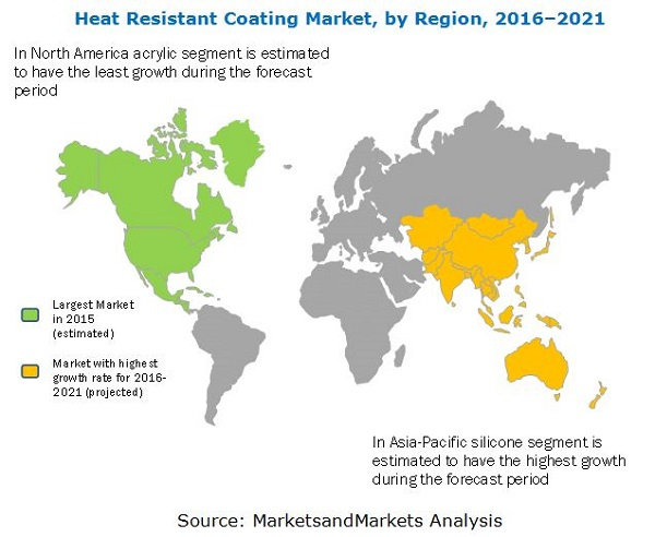 Heat Resistant Coating Market