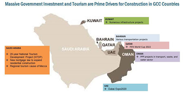 analysis of the hotel industry in uae Hospitality sector in dubai and uae [overview] september 12, 2014 july 27, 2015 dubai explorer 0 comment dubai tourism industry, hospitality sector in dubai, hospitality sector services in dubai, jobs in even though there are many popular local brands of hotel properties such as.