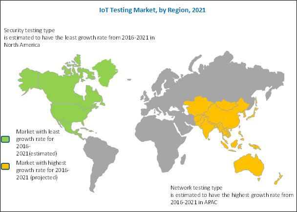 Internet of Things (IoT) Testing Market