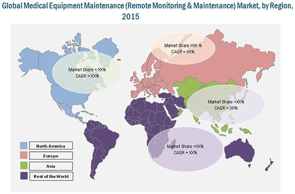 Medical Equipment Maintenance Market