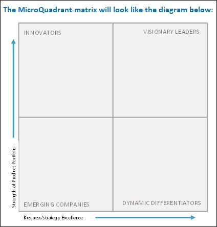 Public Safety and Security : Microquadrant