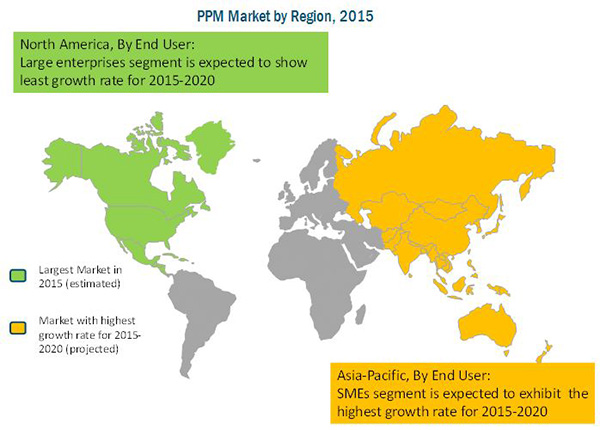 Project Portfolio Management (PPM) Software Market
