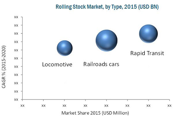 Rolling Stock Market and Infrastructure Analysis