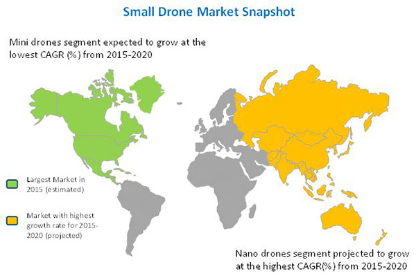 Small Drones Market by Application - 2020 | MakretsandMarkets