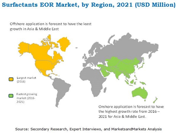 Surfactant EOR Market