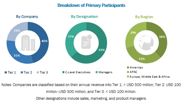 1, 3-Propanediol Market, PDO Market