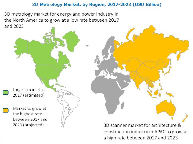 3D Metrology Market
