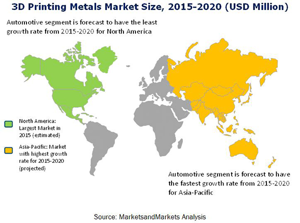 """3d printer market in south korea South korea to invest $37 million into 3d printing this year """"the 3d printing industry is the core technology that will bring about innovation in the manufacturing realm and create a new market by changing the paradigm of the industry""""."""