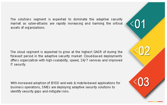 Adaptive Security Market