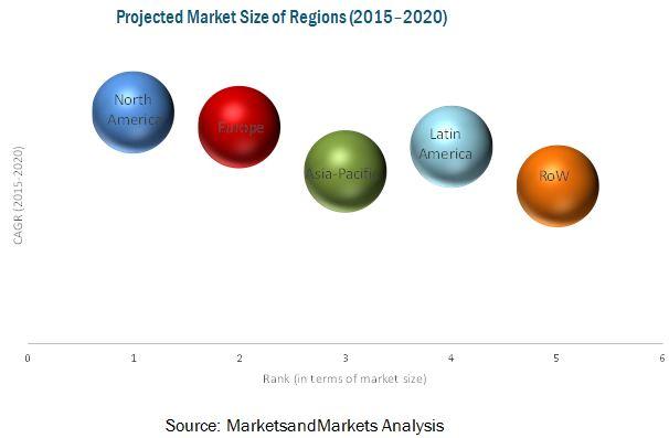 Agricultural Dyes & Pigments Market