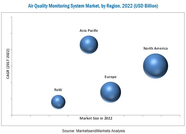 Air Quality Monitoring Equipment Market, by Region, 2022