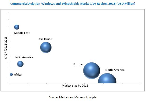 aircraft windows and windshields market forecast Technavio market research analysts forecast the global commercial  being witnessed in the market the windows of the  aircraft windshields.