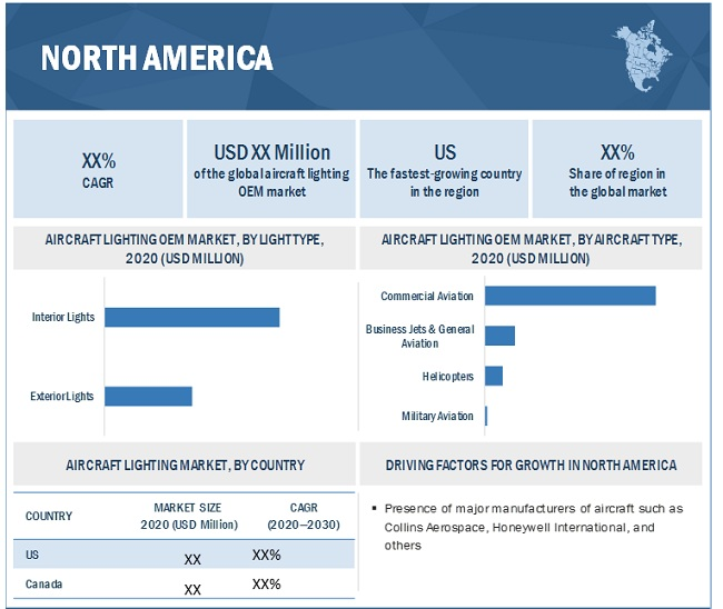 Aircraft Lighting Market by Region