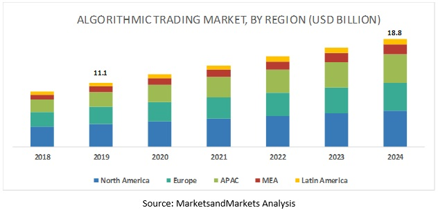 indonesia trade academy strategi perdagangan fx algo