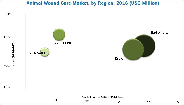 Animal Wound Care Market