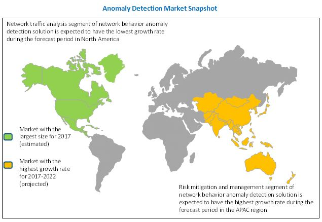 Anomaly Detection Market