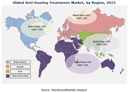 Anti-snoring Devices Market