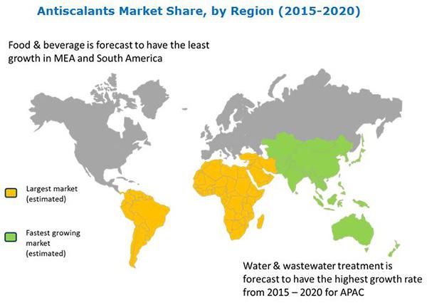 Antiscalants Market