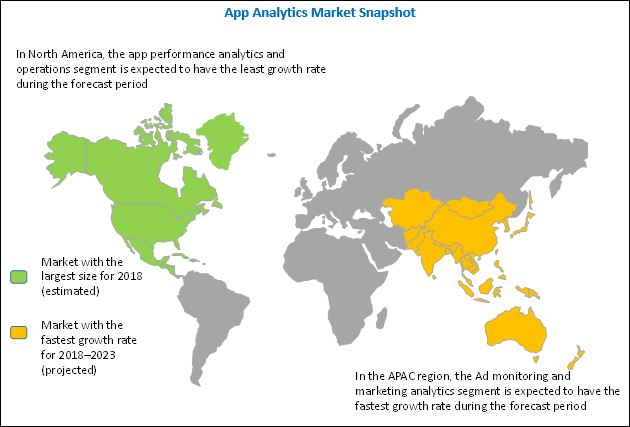 App Analytics Market