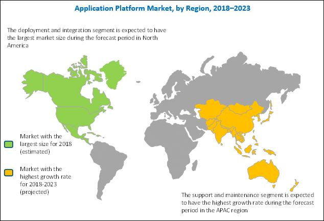 Application Platform Market