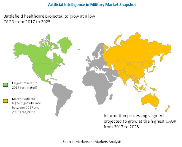 Artificial Intelligence in Military Market