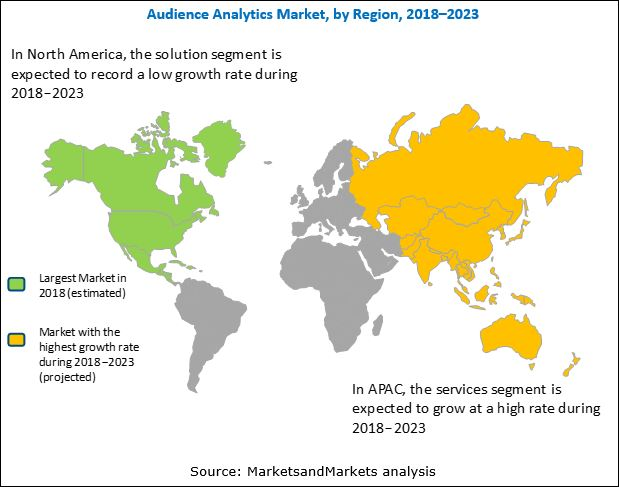 Audience Analytics Market