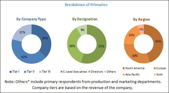 Automotive Fuel Injection Pump Market Size, Share, Forecast