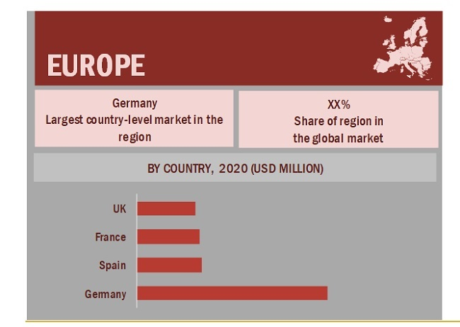 Automotive Smart Display Market By Region