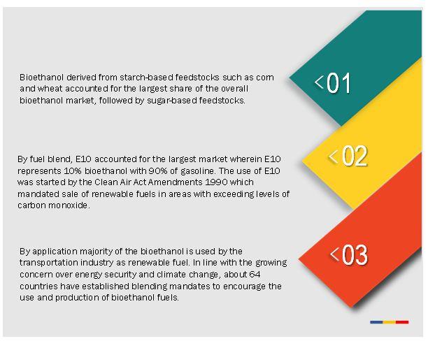 bioethanol-market-131222570