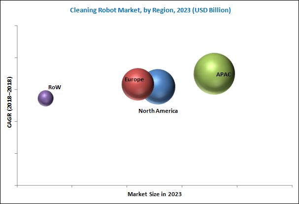 Cleaning Robot Market by Product Floor-cleaning robot, Lawn