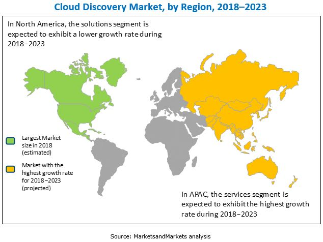 Cloud Discovery Market