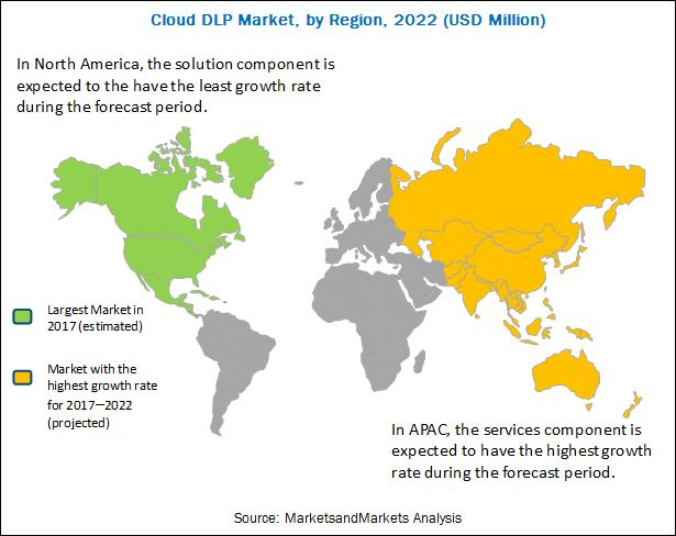 Cloud DLP Market