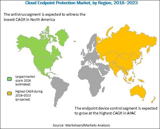 Cloud Endpoint Protection Market