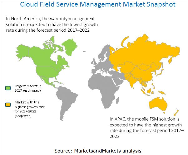 Cloud Field Service Management Market