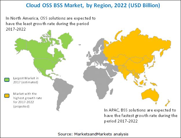 Cloud OSS BSS Market