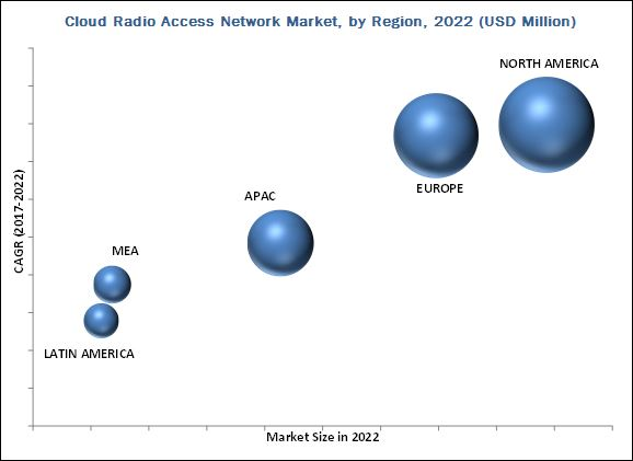 Cloud Radio Access Network (CLOUD RAN) Market