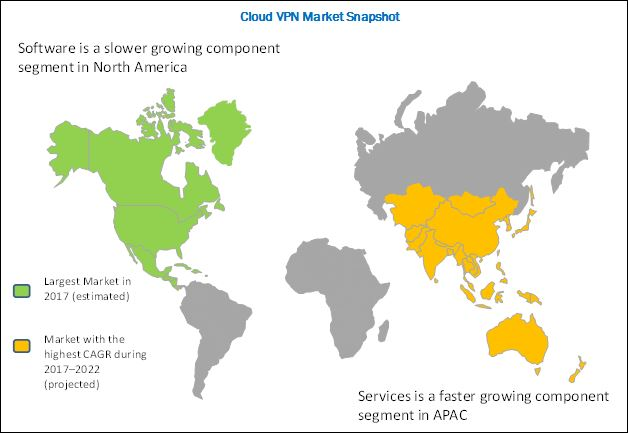 Cloud VPN Market