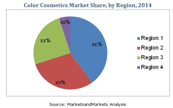Target Market For Natural Beauty Products